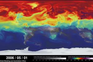 NASA показала, як рухається вуглекислий газ по планеті на відео