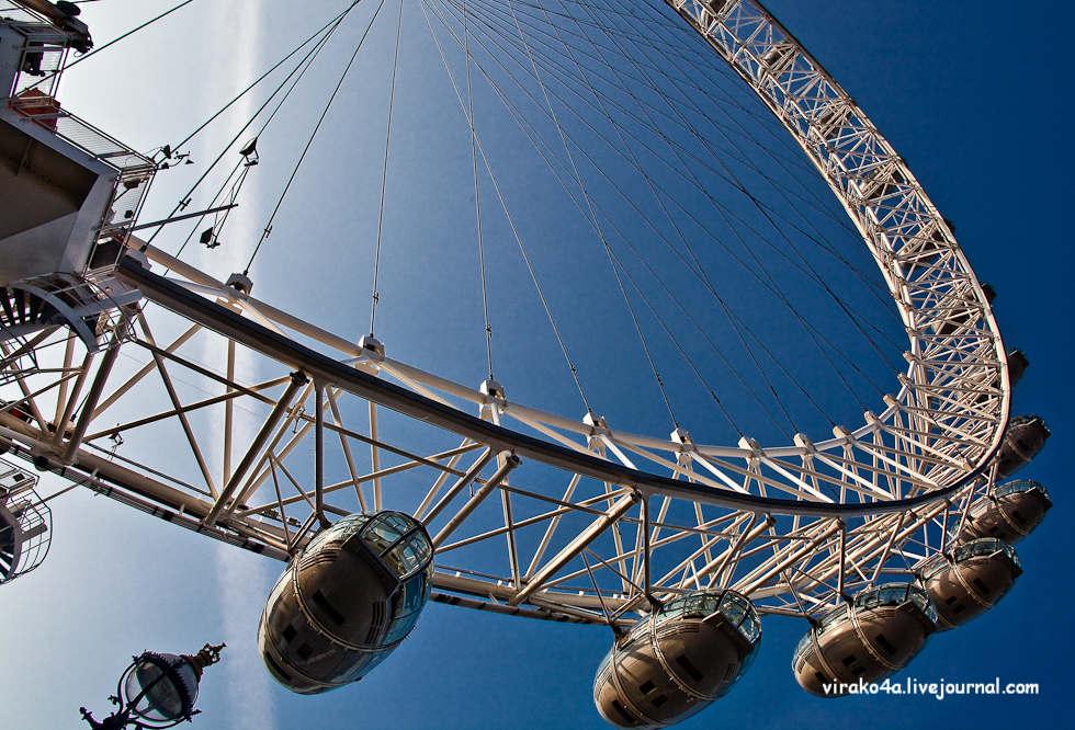 20 фактів про Лондон очима туриста
