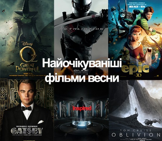 Найочікуваніші фільми весни