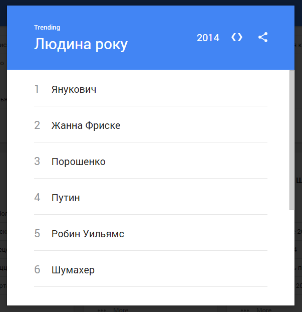 google2014-1