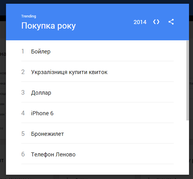 google2014-2