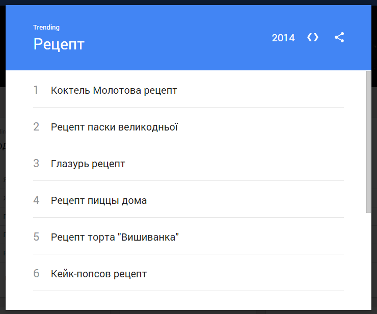 google2014-3
