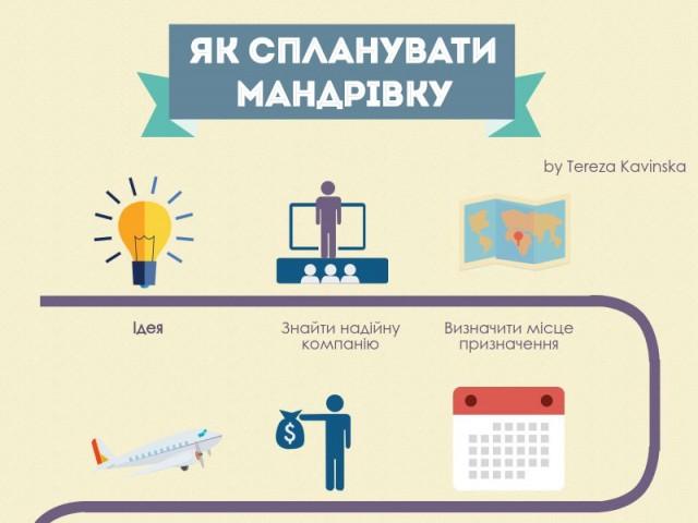plan-sm