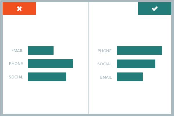 Tips-for-Presentation-Design-6
