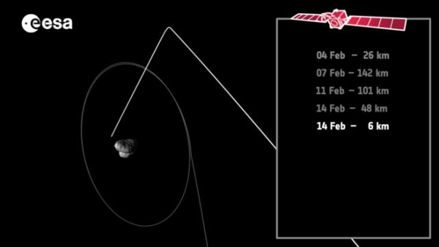 Rosetta_s_closest_approach_node_full_image_2