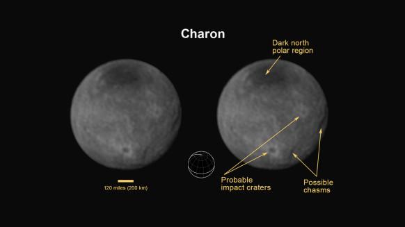 charon-1
