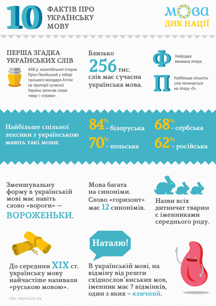 Mova_facts