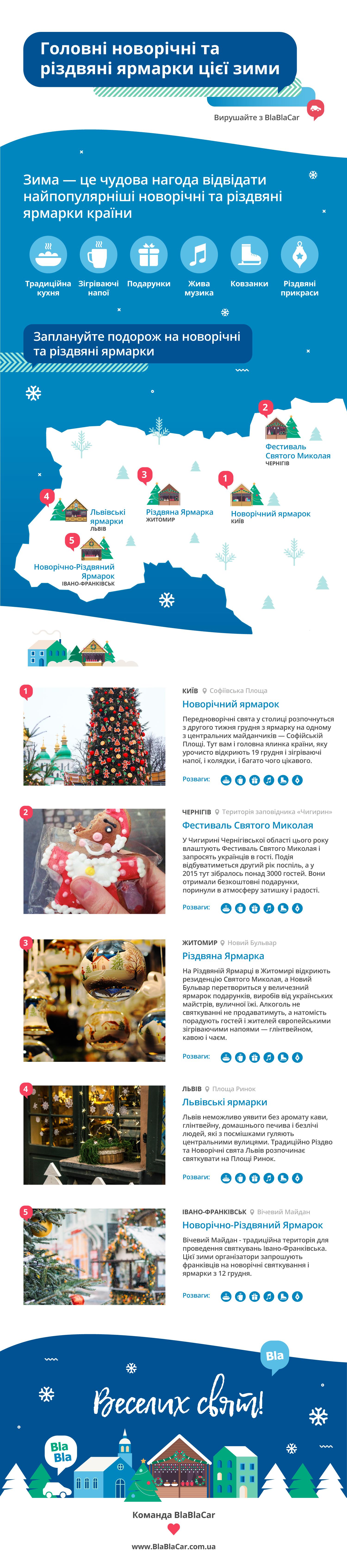 christmas_markets_2016_ua-2-1